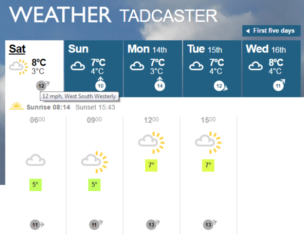weather-tadcaster-dec15