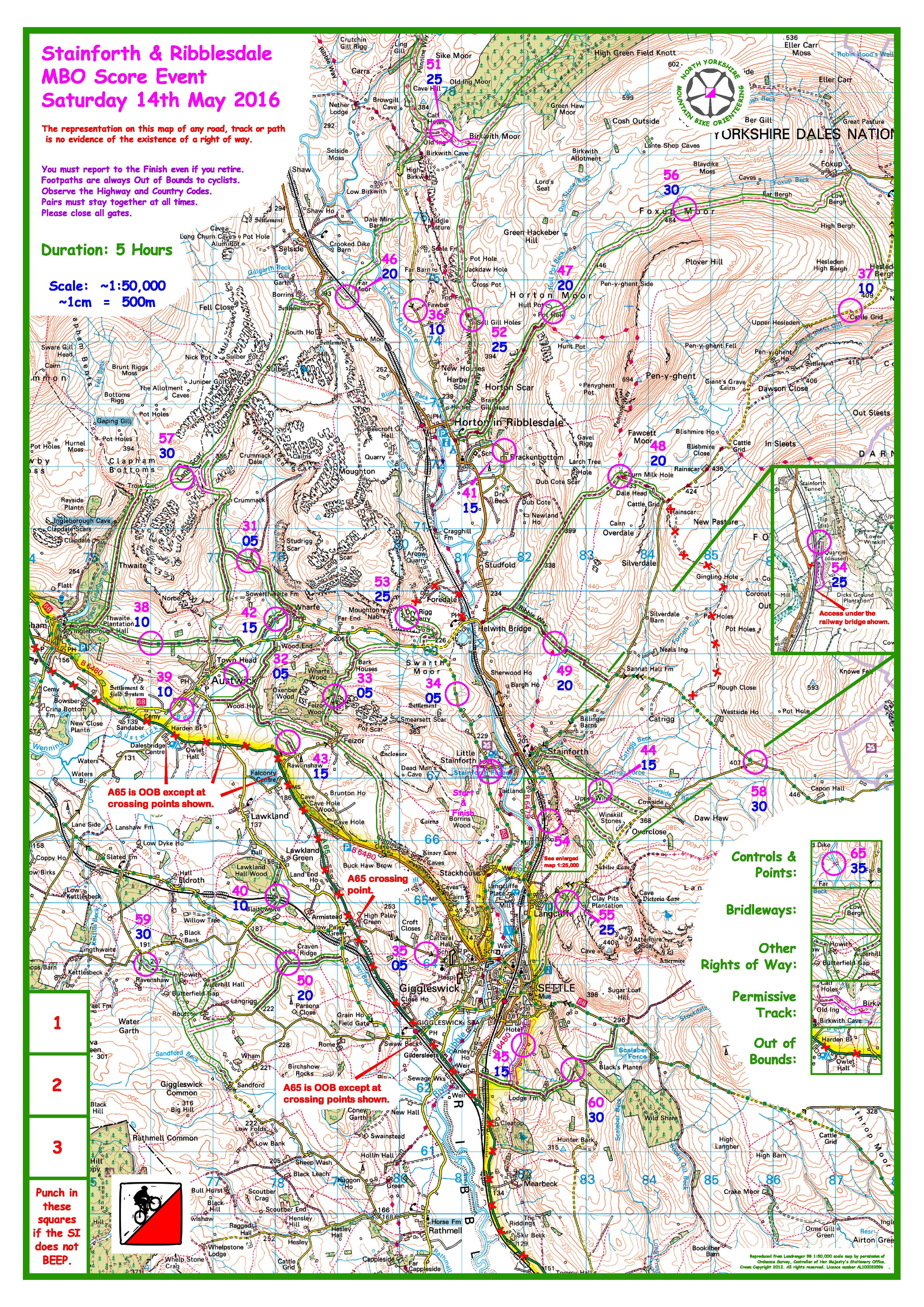 Results  nymbo  north yorkshire mountain bike orienteers